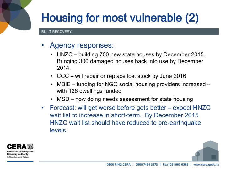 Housing for most vulnerable (2)