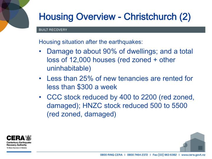 Housing Overview - Christchurch (2)