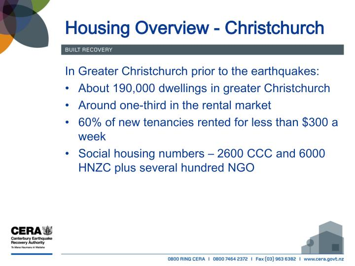 Housing overview christchurch