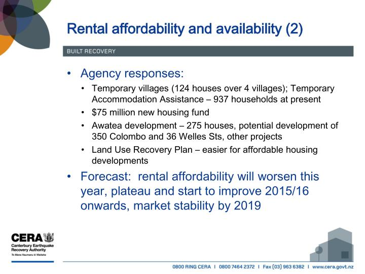 Rental affordability and availability (2)