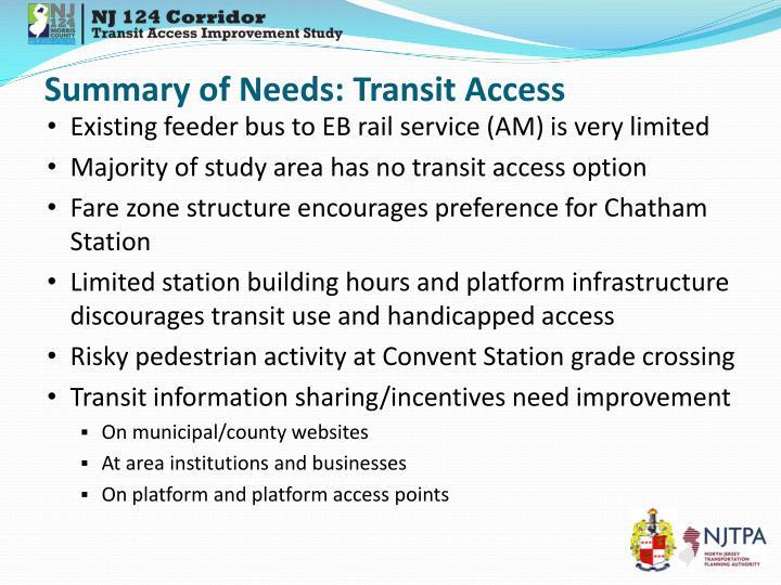 Summary of Needs: Transit Access