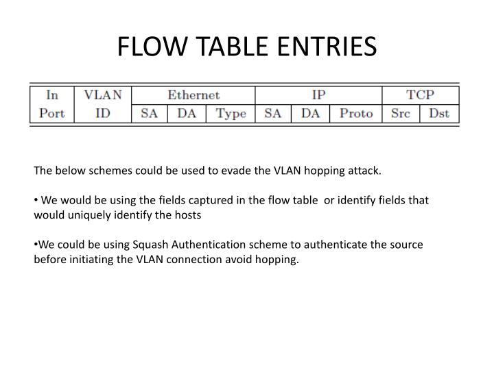 FLOW TABLE ENTRIES