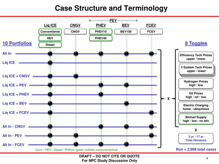 Case Structure and Terminology
