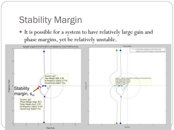 Stability Margin