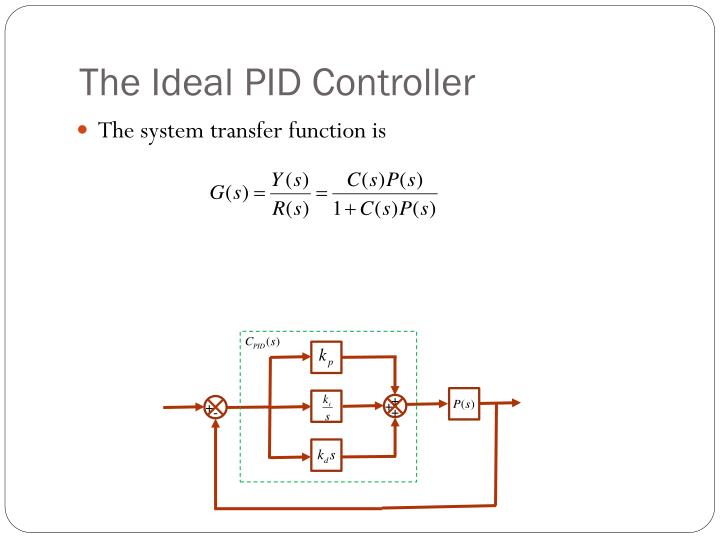 The Ideal PID Controller