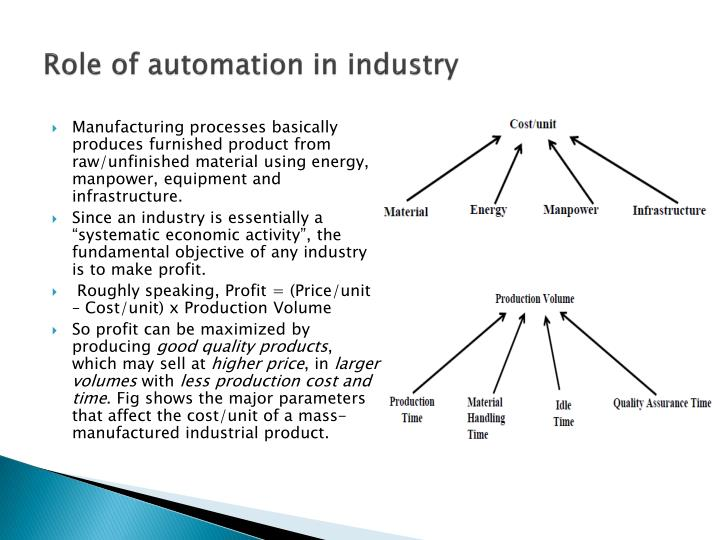 Role of automation in industry