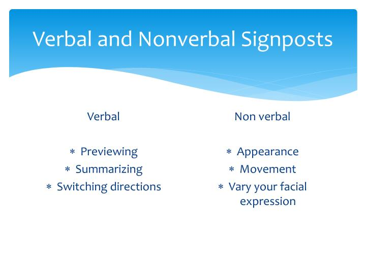 Verbal and Nonverbal Signposts