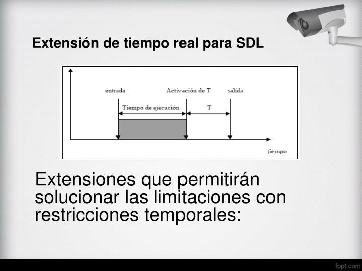 Extensión de tiempo real para SDL