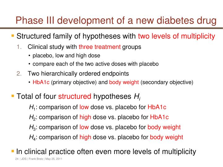 Phase III development of a new diabetes drug
