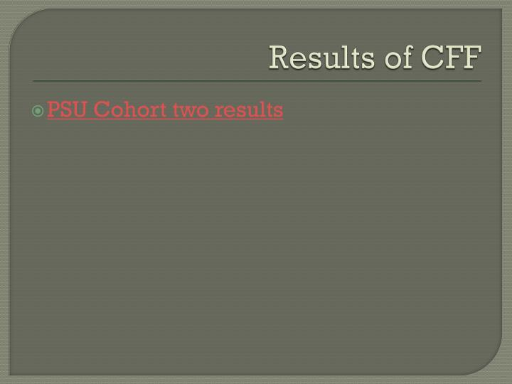 Results of CFF