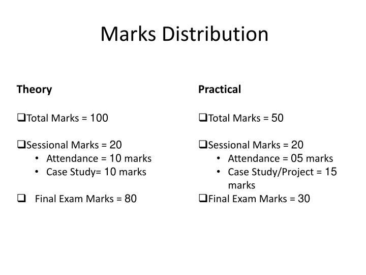 Marks Distribution