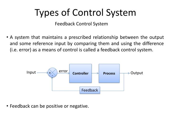 Types of Control System