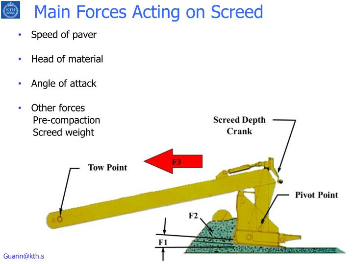 Main Forces Acting on Screed
