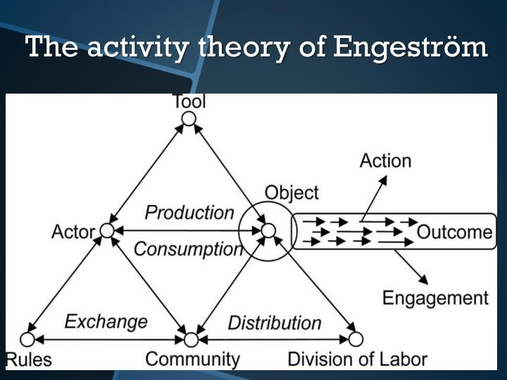The activity theory of