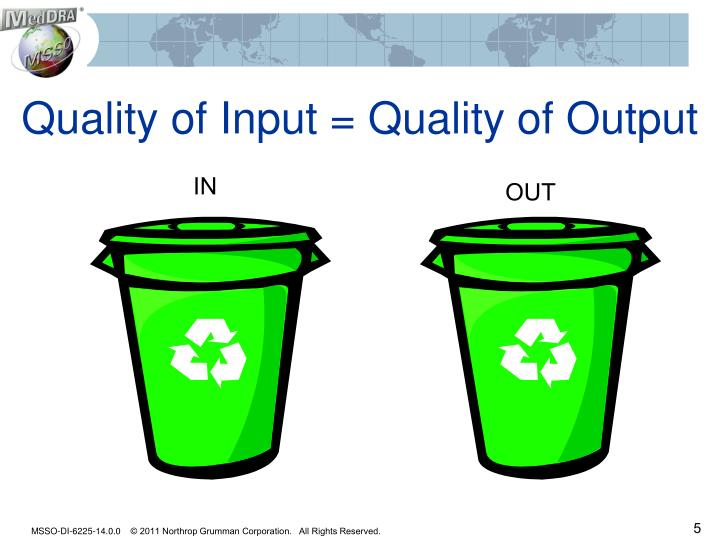Quality of Input = Quality of Output