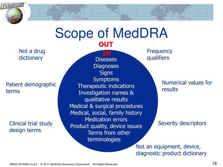 Scope of MedDRA