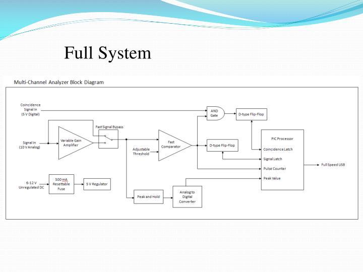 Full System