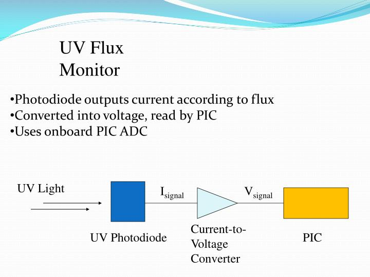 UV Flux Monitor