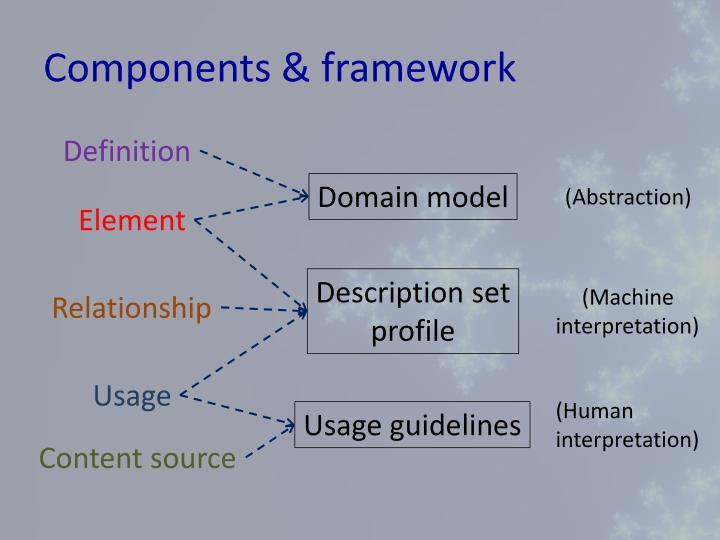 Components & framework