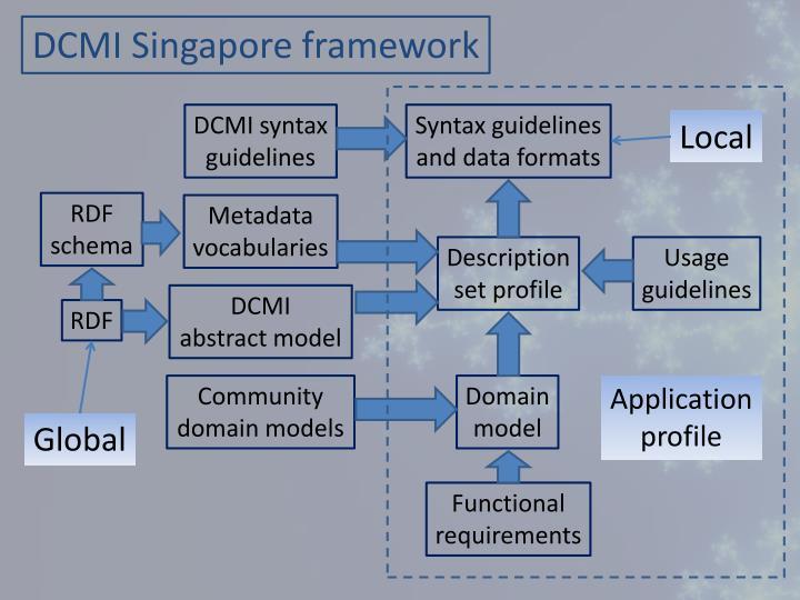 DCMI Singapore framework