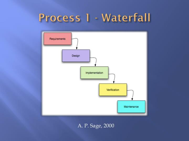 Process 1 - Waterfall