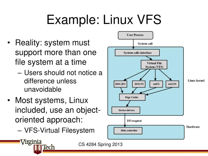 Example: Linux VFS