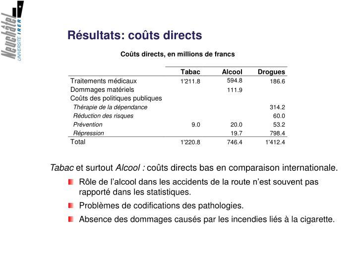 Résultats: coûts directs