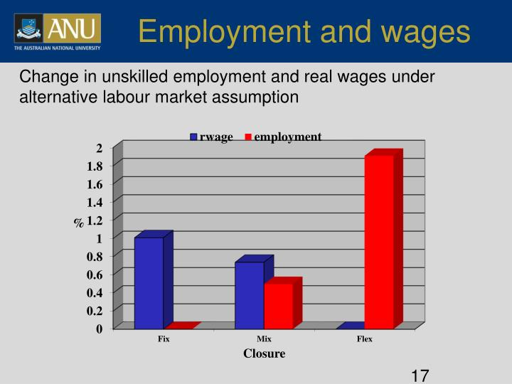 Employment and wages
