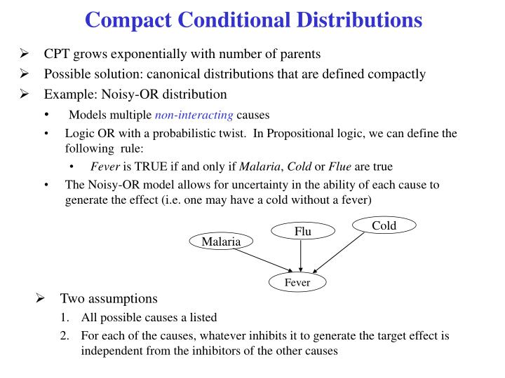 Compact Conditional Distributions