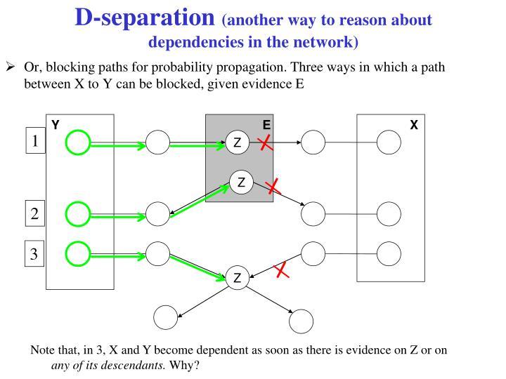 D-separation