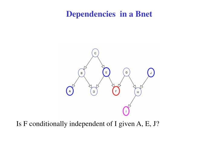 Dependencies  in a Bnet