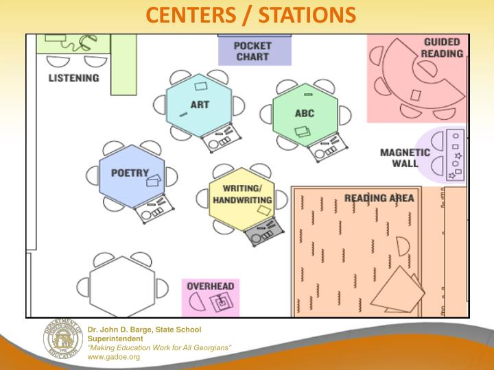 CENTERS / STATIONS