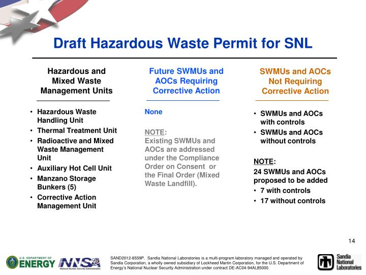 Draft Hazardous Waste Permit for SNL