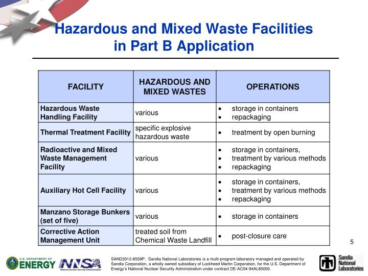 Hazardous and Mixed Waste Facilities