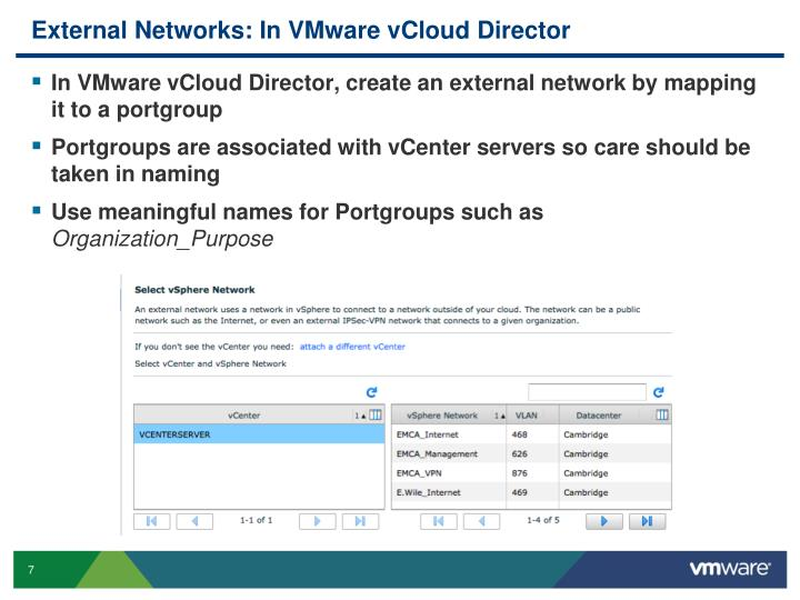 External Networks: In VMware vCloud Director