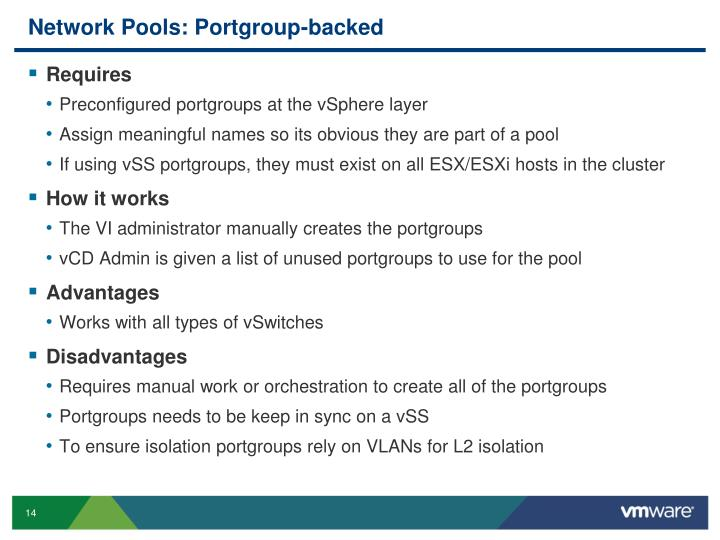 Network Pools: Portgroup-backed