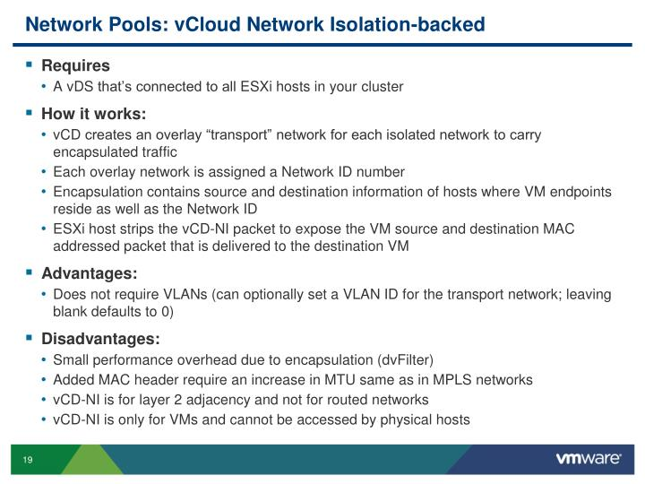 Network Pools: vCloud Network Isolation-backed