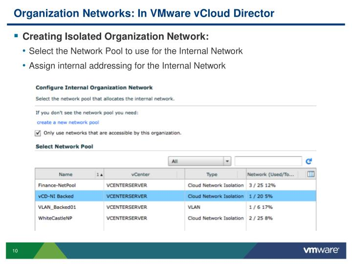 Organization Networks: In VMware vCloud Director