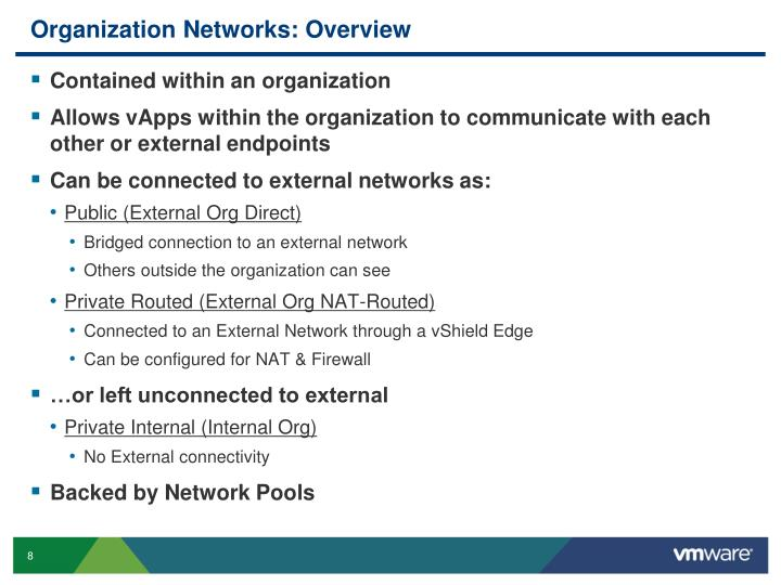 Organization Networks: Overview