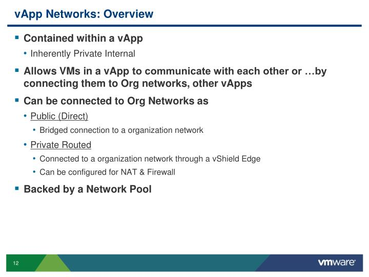 vApp Networks: Overview