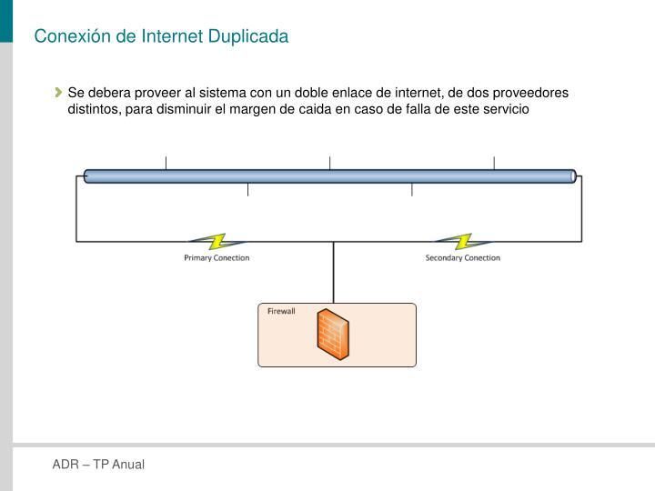 Conexión de Internet Duplicada