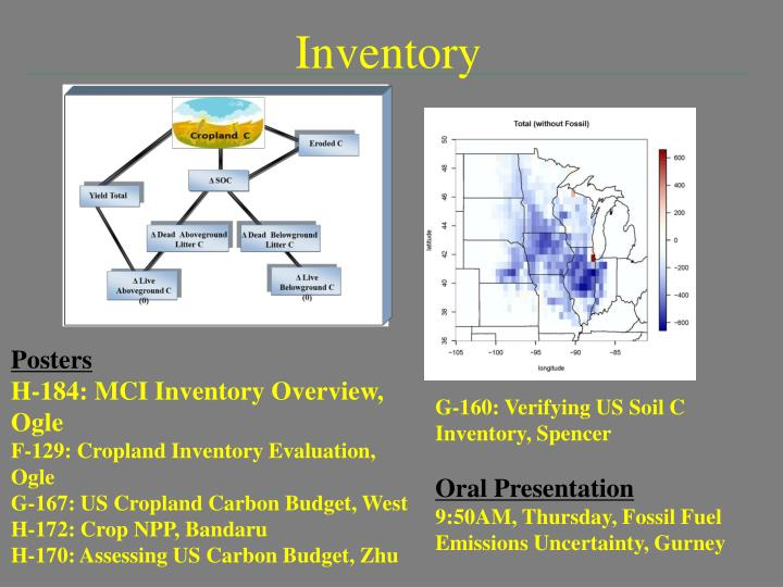 synthesis of inventory system In addition, we published a synthesis of some emerging good practices for  developing a sustainable national ghg inventory system [i.