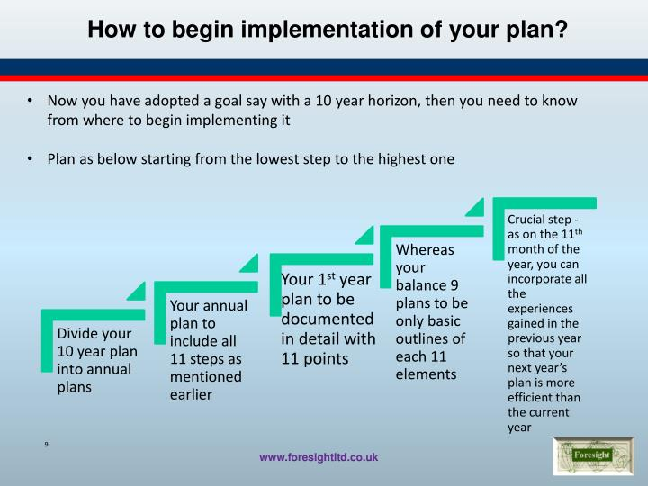 How to begin implementation of your plan?