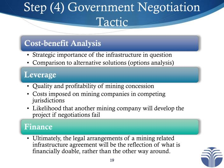 Step (4) Government Negotiation Tactic
