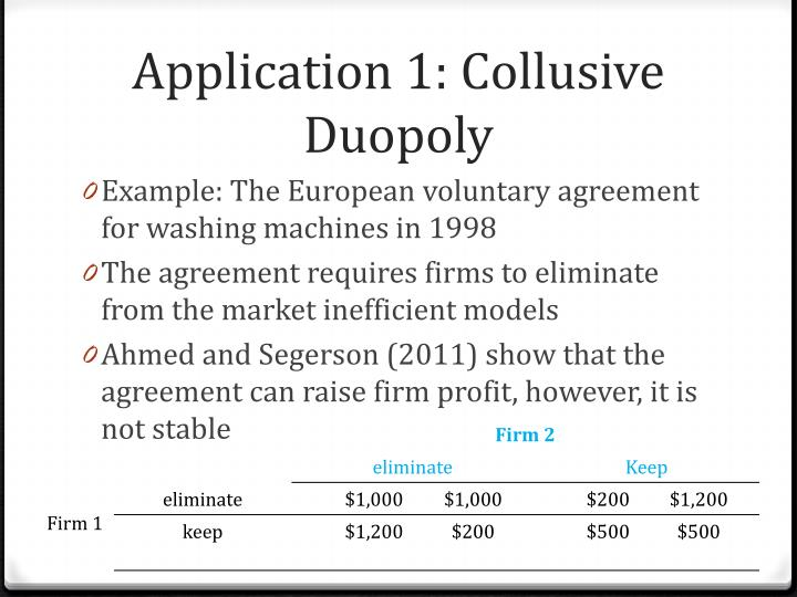 Application 1: Collusive