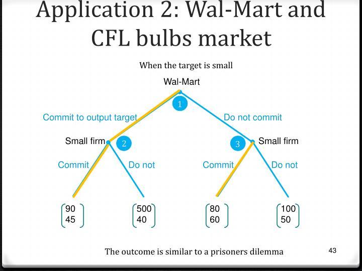 Application 2: Wal-Mart