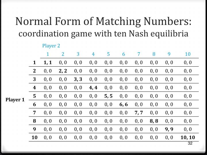 Normal Form of Matching Numbers: