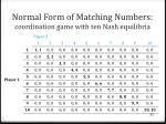 normal form of matching numbers coordination game with ten nash equilibria