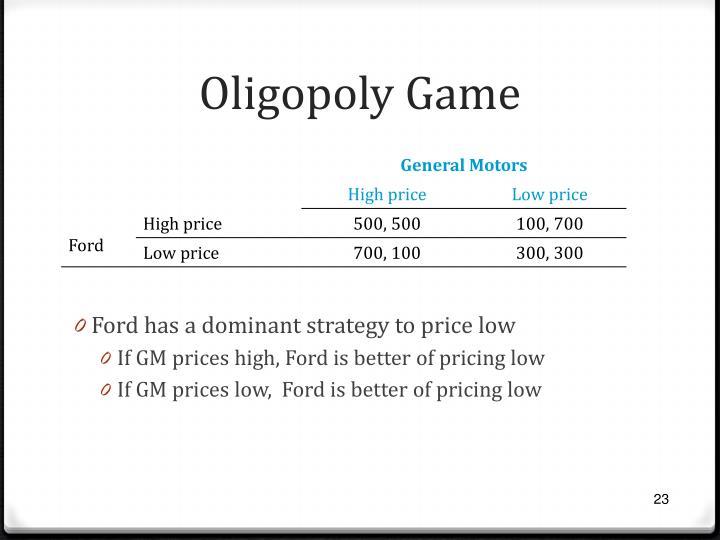 Oligopoly Game