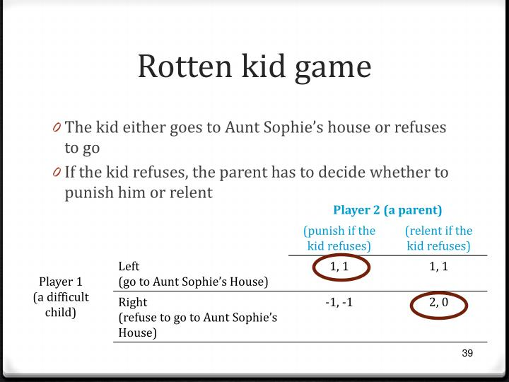 Rotten kid game